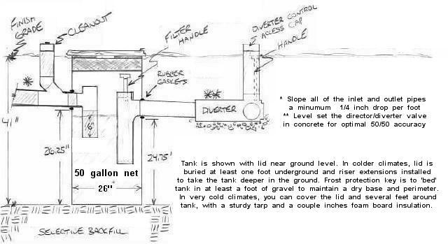 commercial kitchen ventilation best practice design specification guidelines